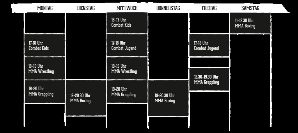 Trainingsplan Combat Center Schwarzenbek